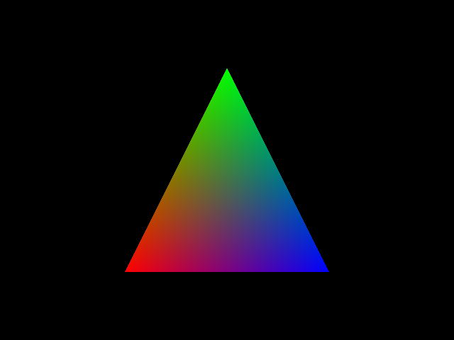 The triangle is shaded by interpolating the vertex color